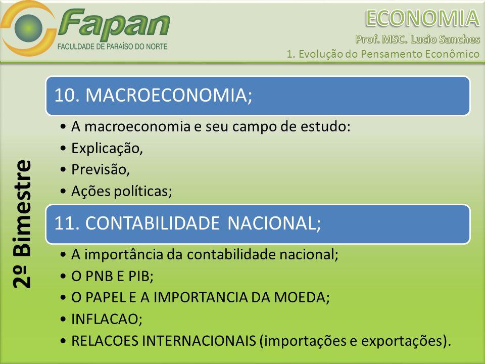 2º Bimestre 10. MACROECONOMIA; A macroeconomia e seu campo de estudo:
