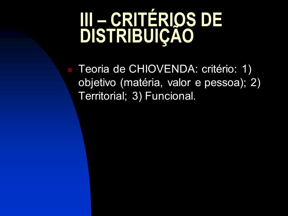 III – CRITÉRIOS DE DISTRIBUIÇÃO