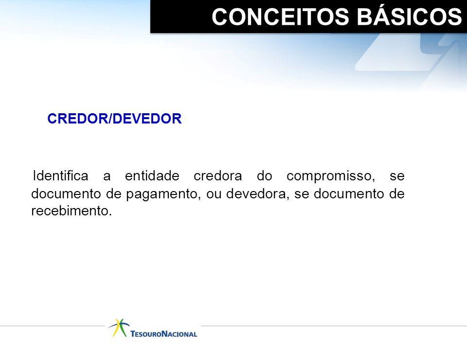 CONCEITOS BÁSICOS CREDOR/DEVEDOR.