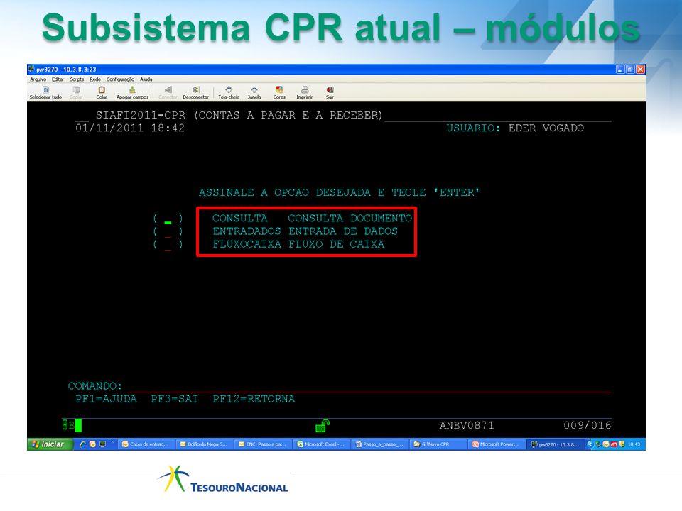 Subsistema CPR atual – módulos