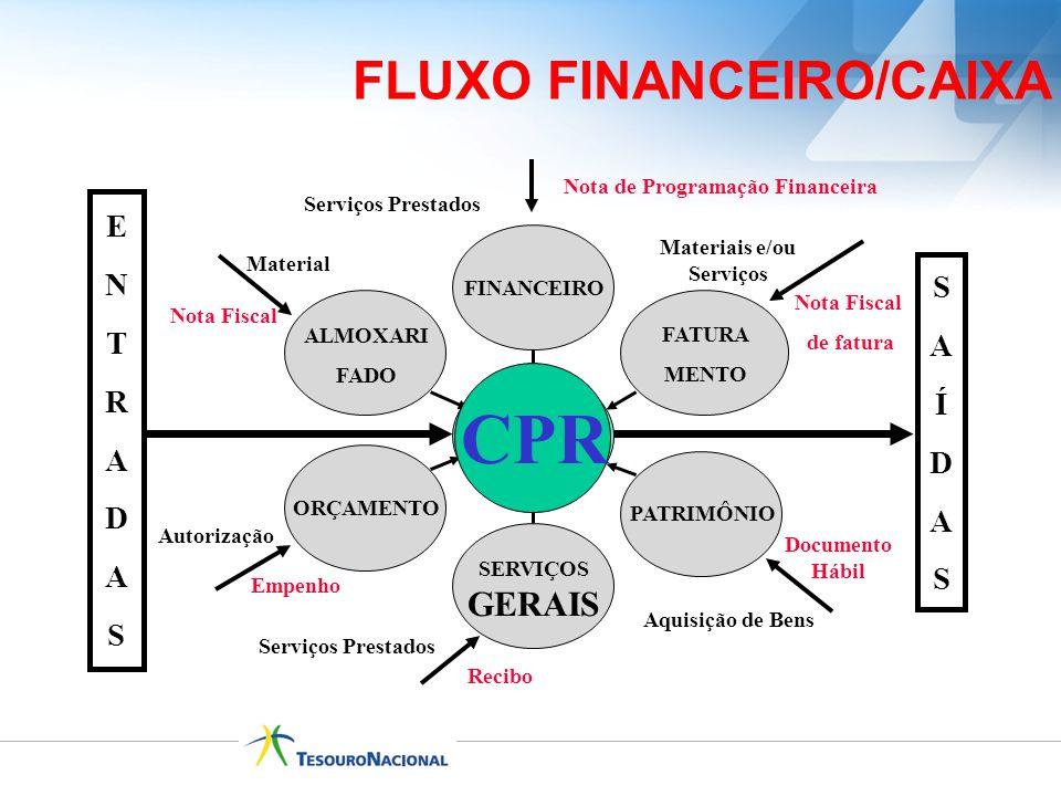 Nota de Programação Financeira Materiais e/ou Serviços