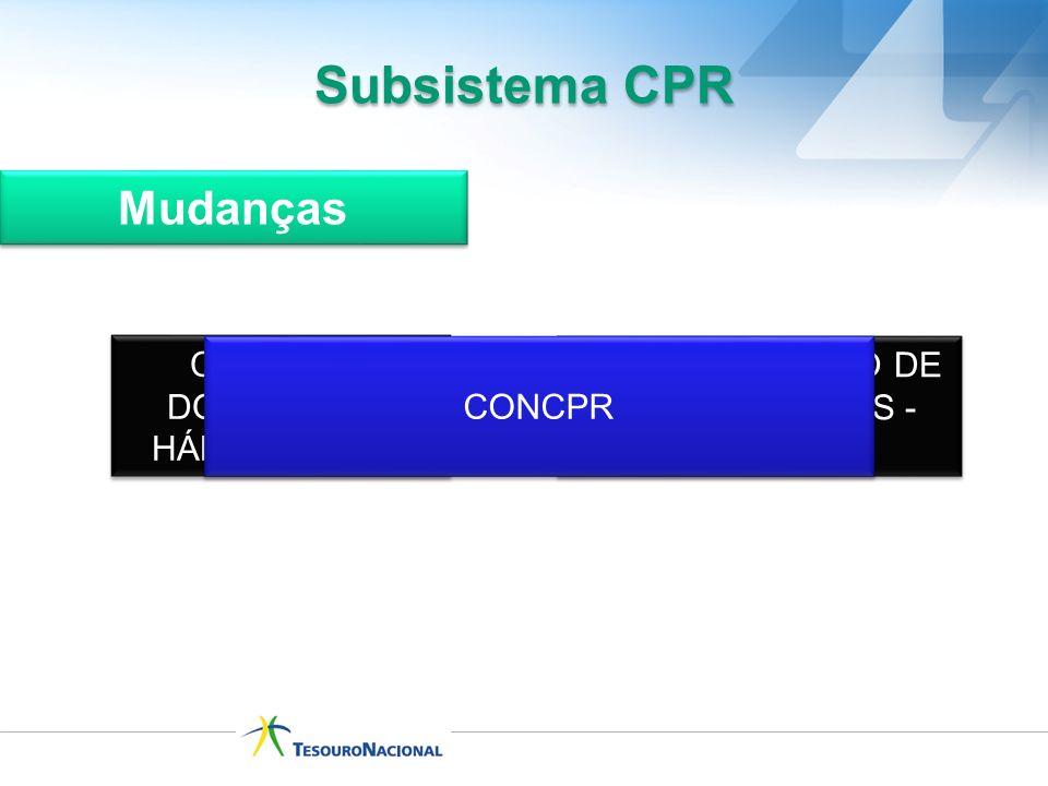 Subsistema CPR Mudanças CONSULTA DOCUMENTO HÁBIL - CONDH