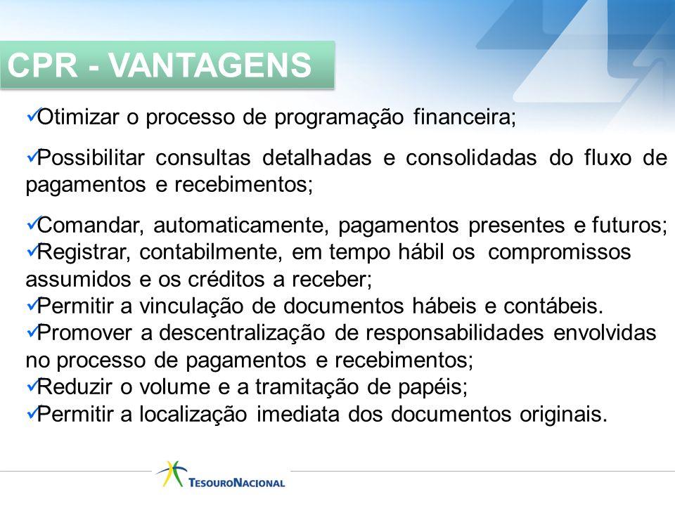CPR - VANTAGENS Otimizar o processo de programação financeira;