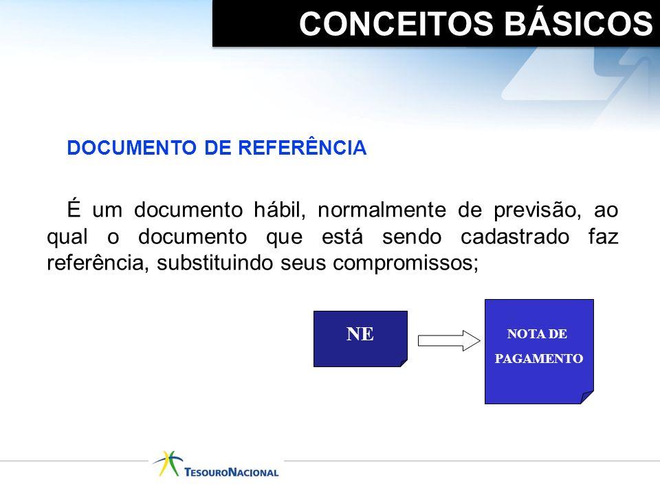 CONCEITOS BÁSICOS DOCUMENTO DE REFERÊNCIA