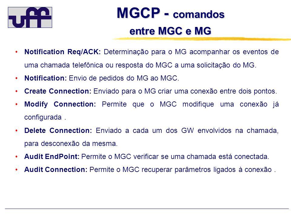 MGCP - comandos entre MGC e MG