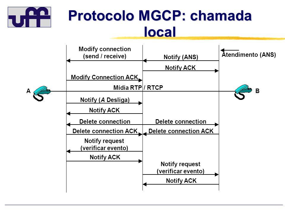 Protocolo MGCP: chamada local