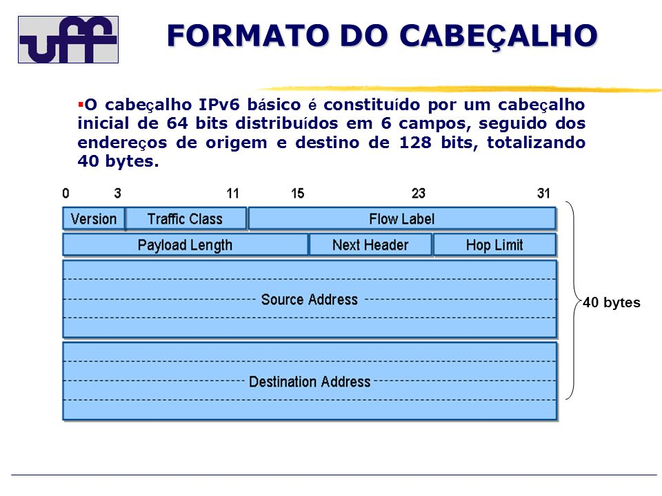 FORMATO DO CABEÇALHO