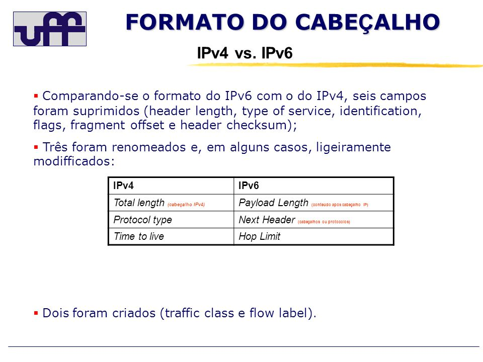 FORMATO DO CABEÇALHO IPv4 vs. IPv6