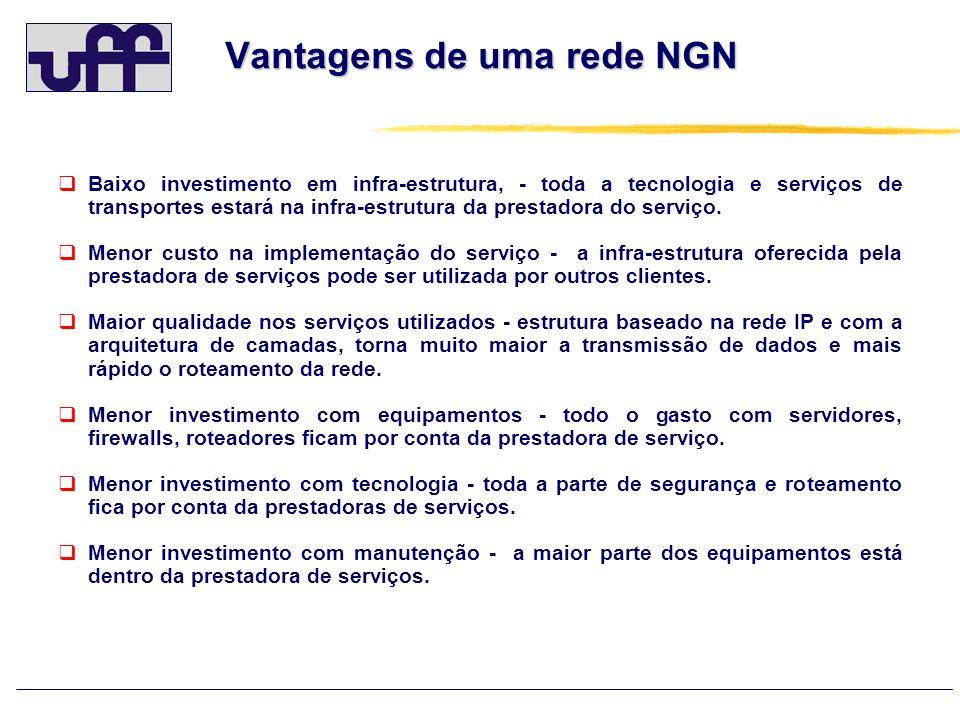Vantagens de uma rede NGN