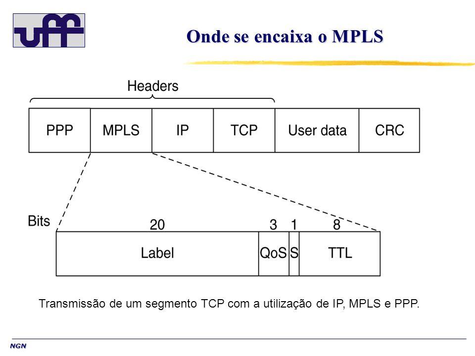 Onde se encaixa o MPLS Transmissão de um segmento TCP com a utilização de IP, MPLS e PPP.