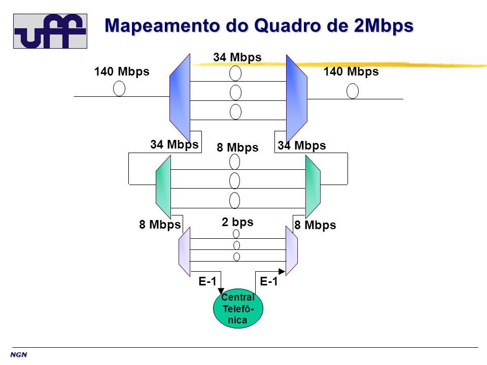 Mapeamento do Quadro de 2Mbps