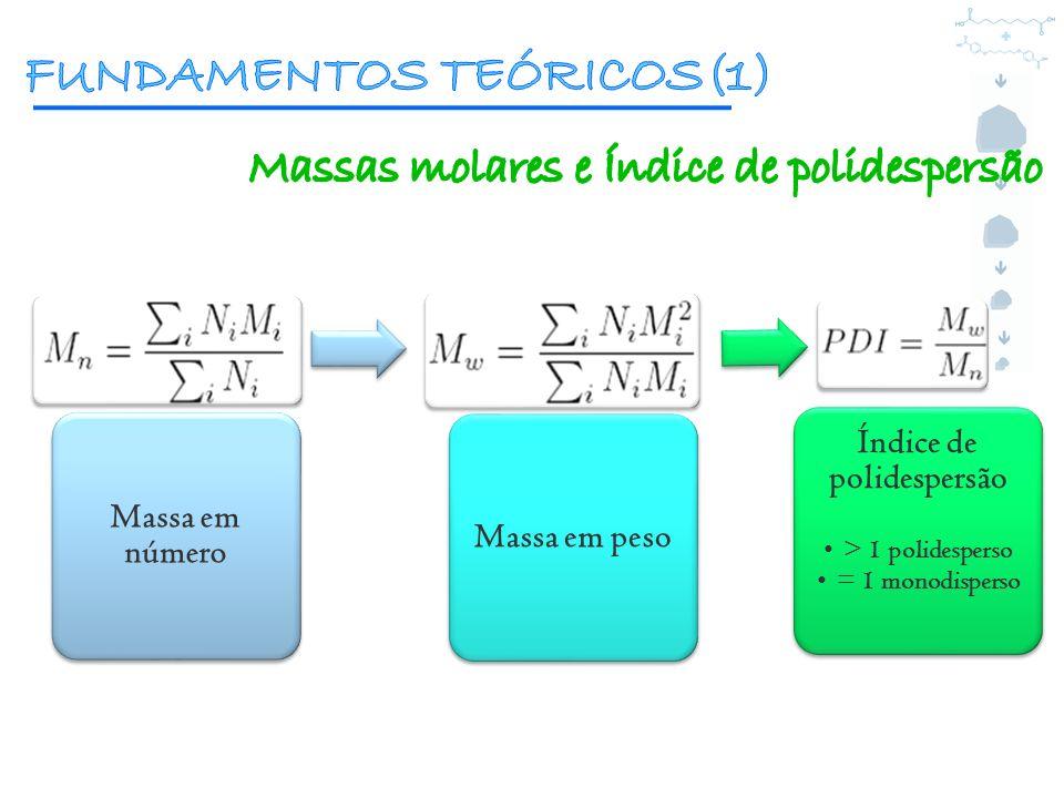 FUNDAMENTOS TEÓRICOS(1)
