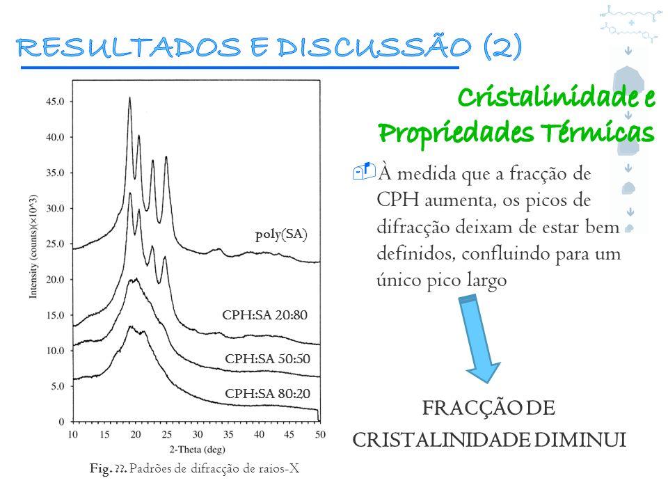 RESULTADOS E DISCUSSÃO (2)