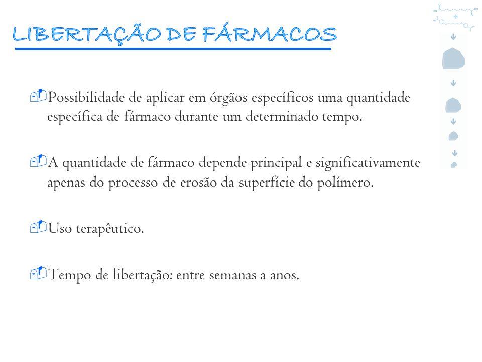 LIBERTAÇÃO DE FÁRMACOS