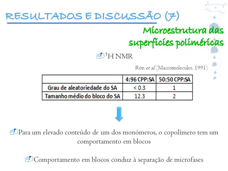 RESULTADOS E DISCUSSÃO (7)