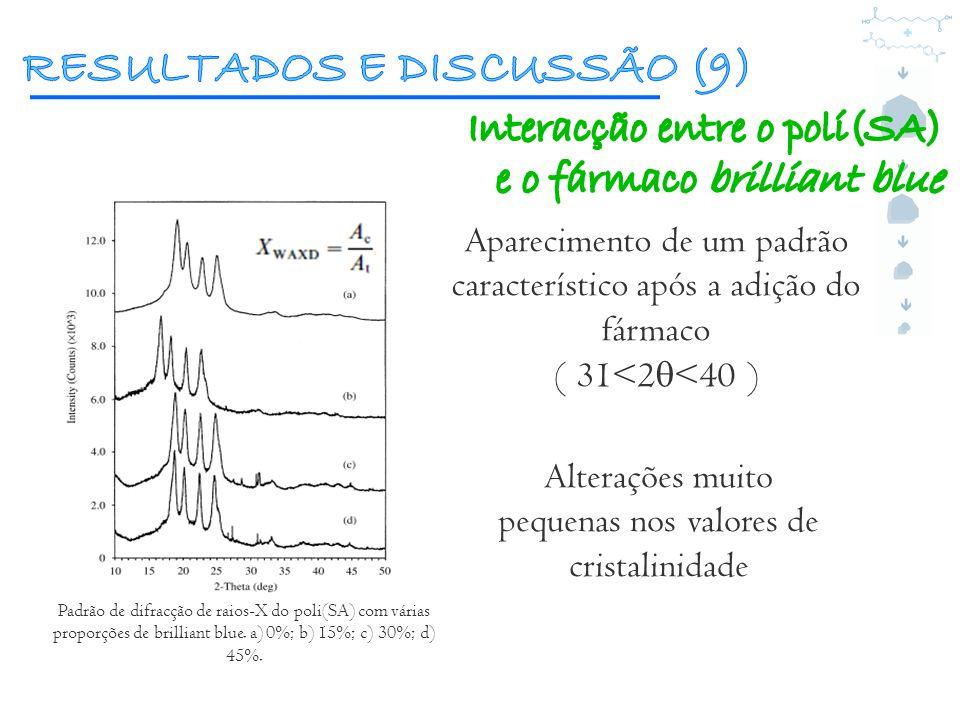 RESULTADOS E DISCUSSÃO (9)