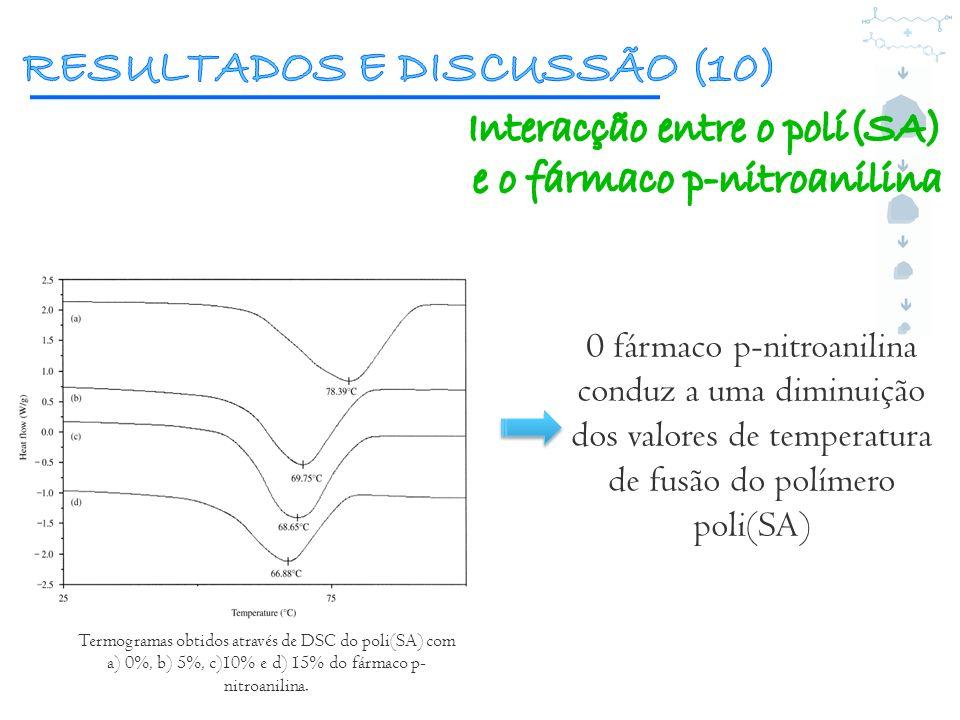 RESULTADOS E DISCUSSÃO (10)