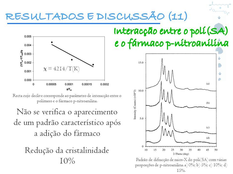 RESULTADOS E DISCUSSÃO (11)