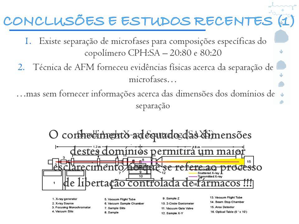 CONCLUSÕES E ESTUDOS RECENTES (1)