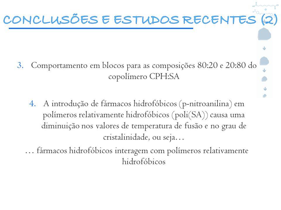 CONCLUSÕES E ESTUDOS RECENTES (2)