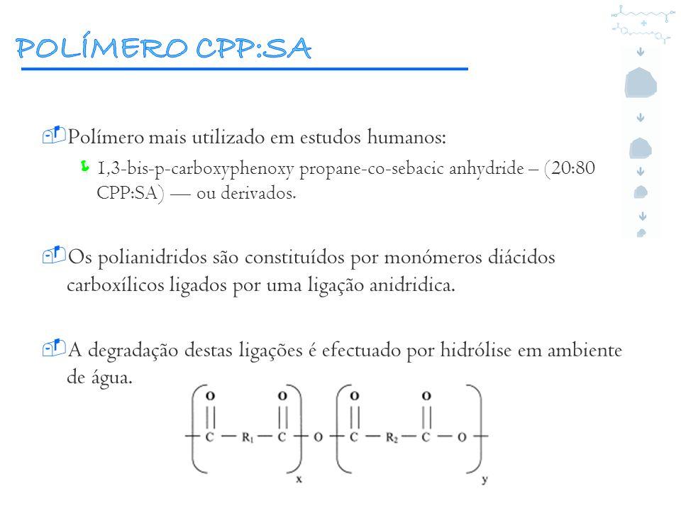 POLÍMERO CPP:SA Polímero mais utilizado em estudos humanos: