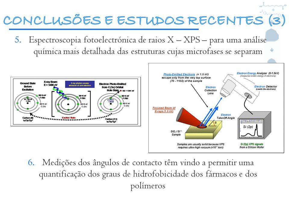 CONCLUSÕES E ESTUDOS RECENTES (3)