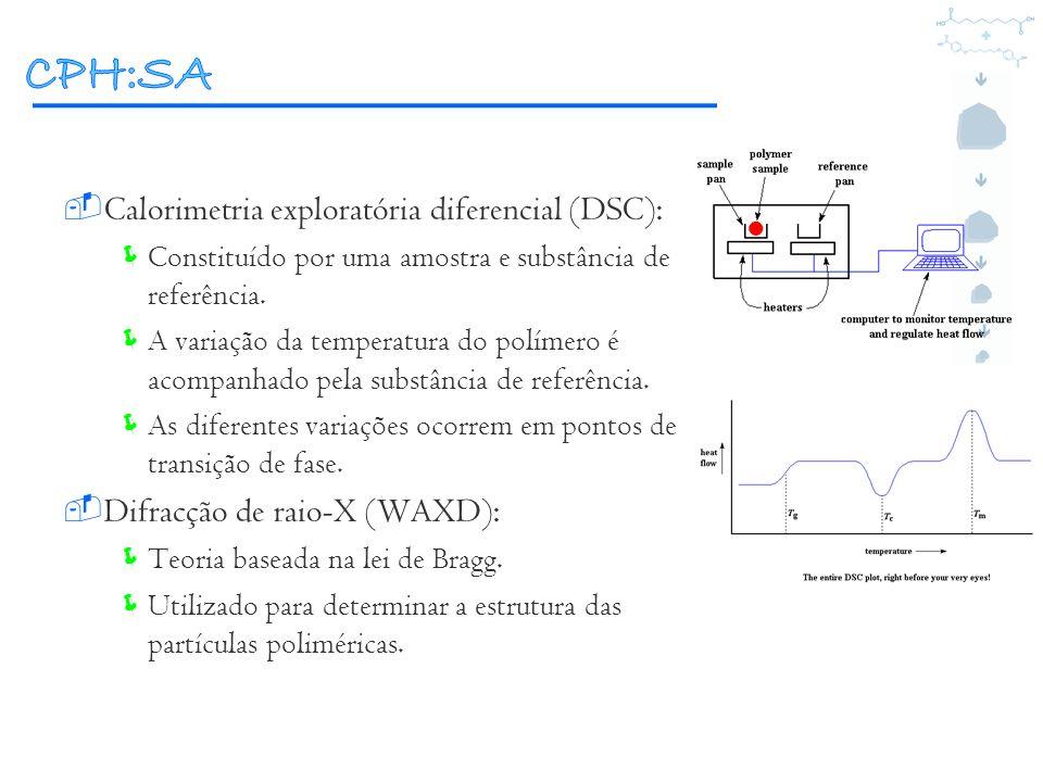 CPH:SA Calorimetria exploratória diferencial (DSC):