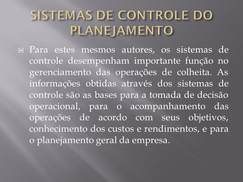 SISTEMAS DE CONTROLE DO PLANEJAMENTO