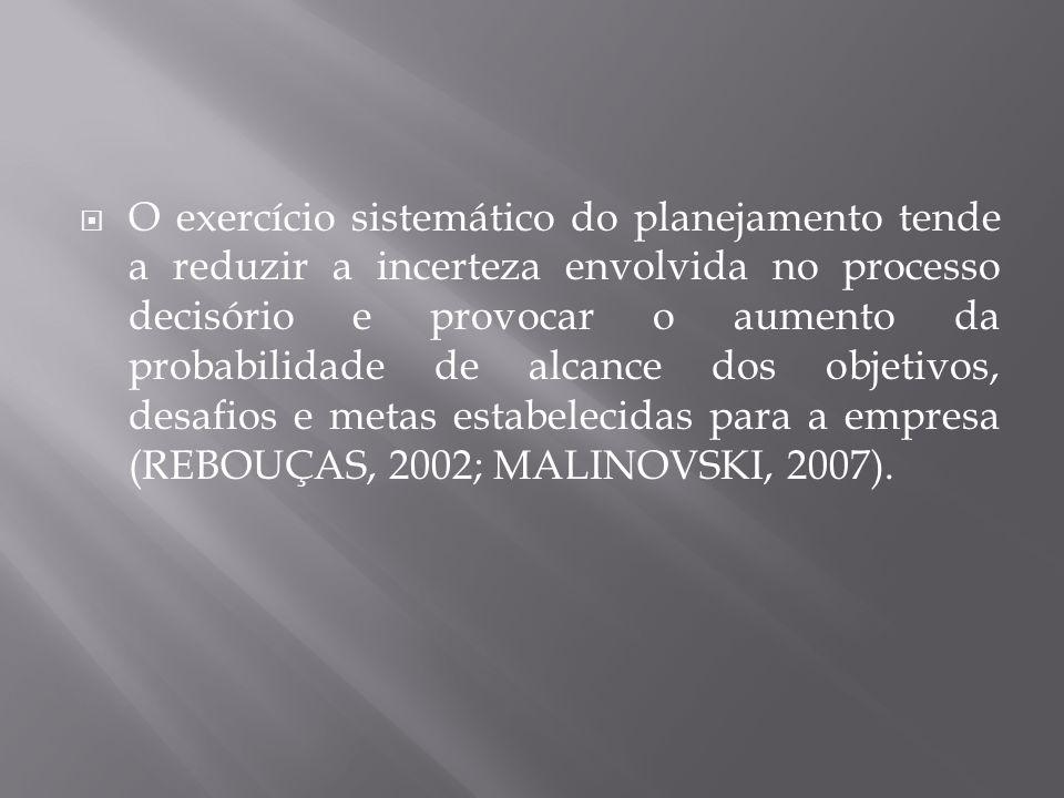 O exercício sistemático do planejamento tende a reduzir a incerteza envolvida no processo decisório e provocar o aumento da probabilidade de alcance dos objetivos, desafios e metas estabelecidas para a empresa (REBOUÇAS, 2002; MALINOVSKI, 2007).