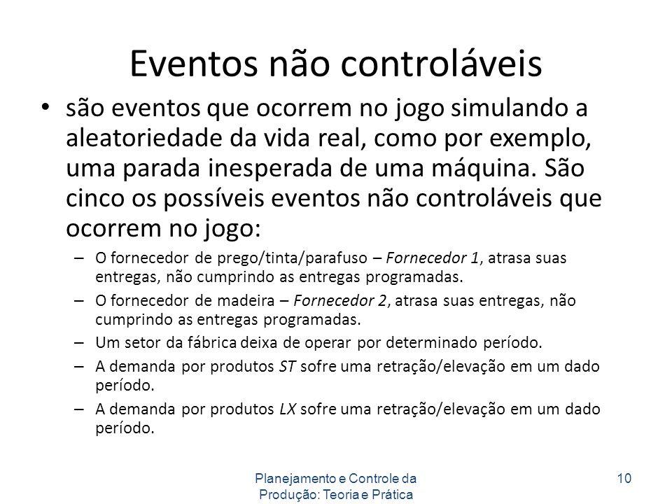 Eventos não controláveis