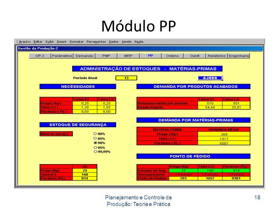 Planejamento e Controle da Produção: Teoria e Prática