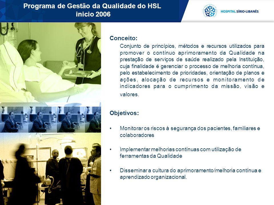 Programa de Gestão da Qualidade do HSL