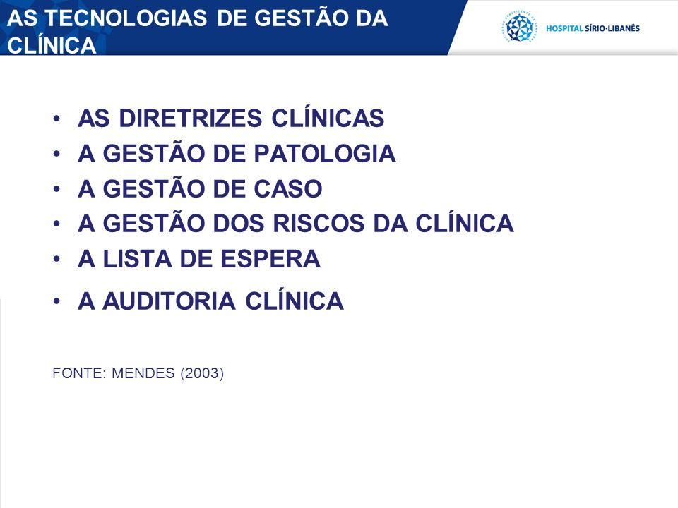 AS TECNOLOGIAS DE GESTÃO DA CLÍNICA