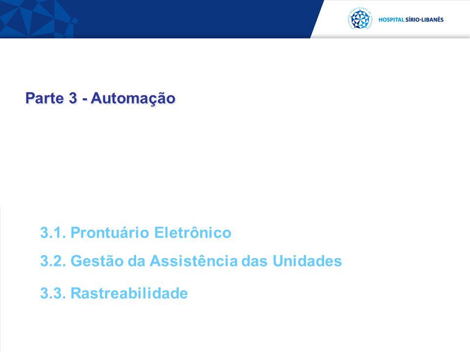 3.1. Prontuário Eletrônico 3.2. Gestão da Assistência das Unidades