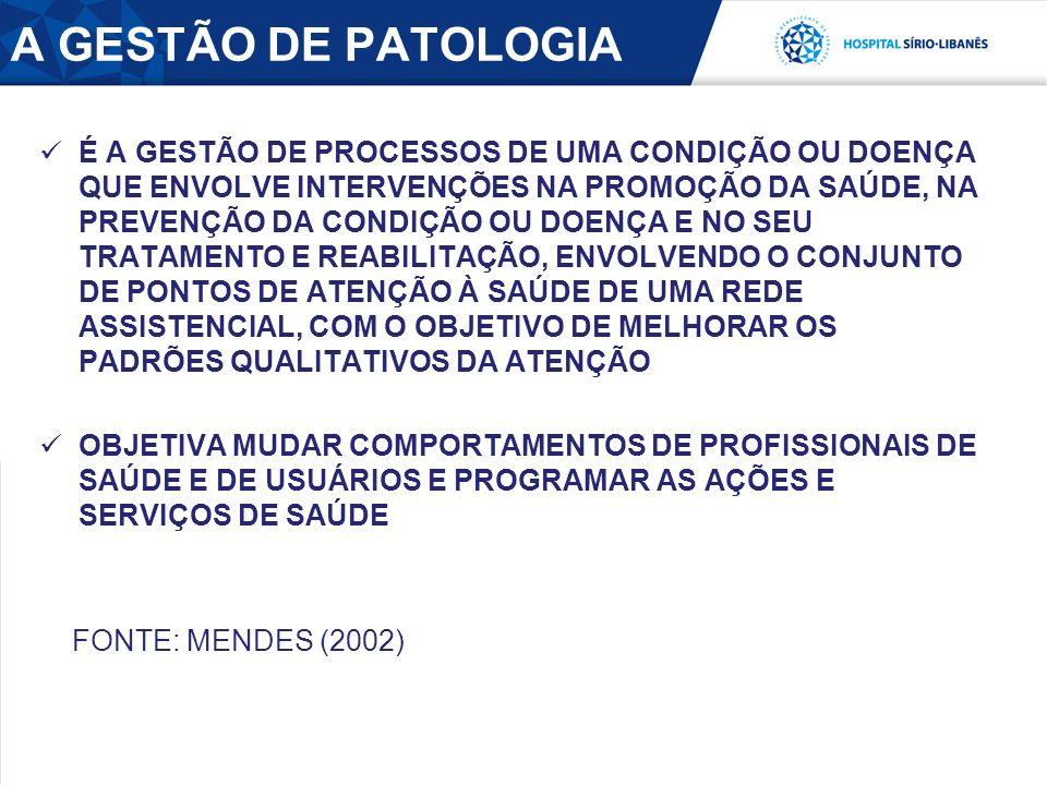 A GESTÃO DE PATOLOGIA
