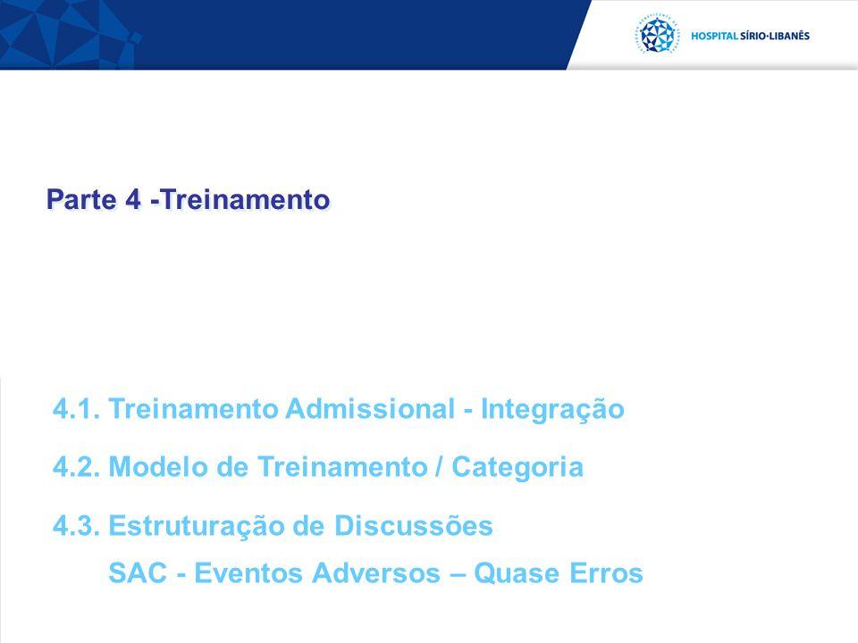 4.1. Treinamento Admissional - Integração