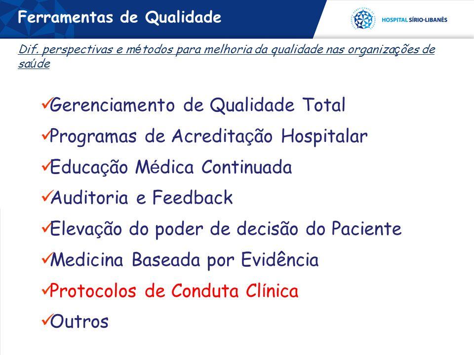 Gerenciamento de Qualidade Total Programas de Acreditação Hospitalar