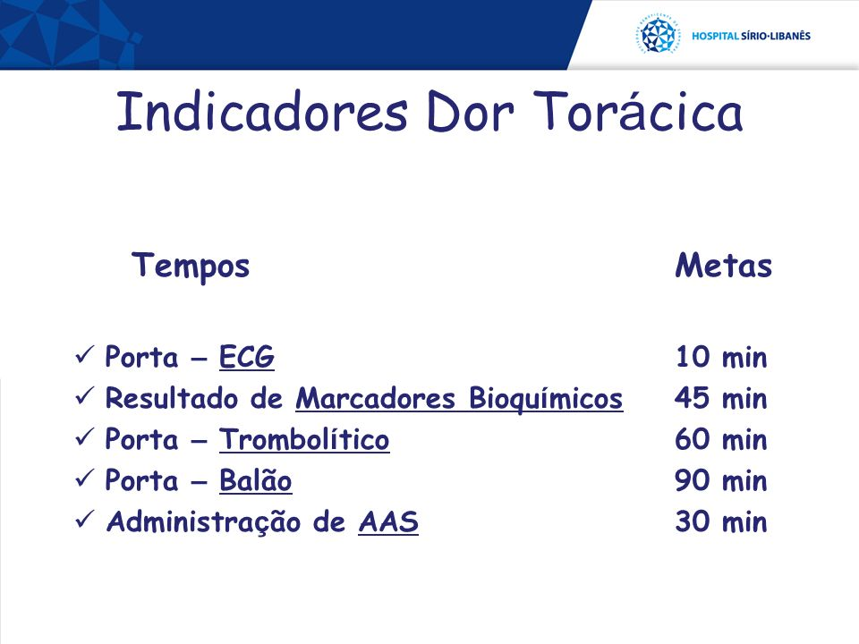 Indicadores Dor Torácica