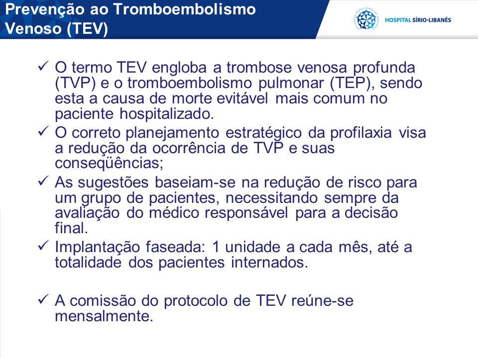 Prevenção ao Tromboembolismo Venoso (TEV)