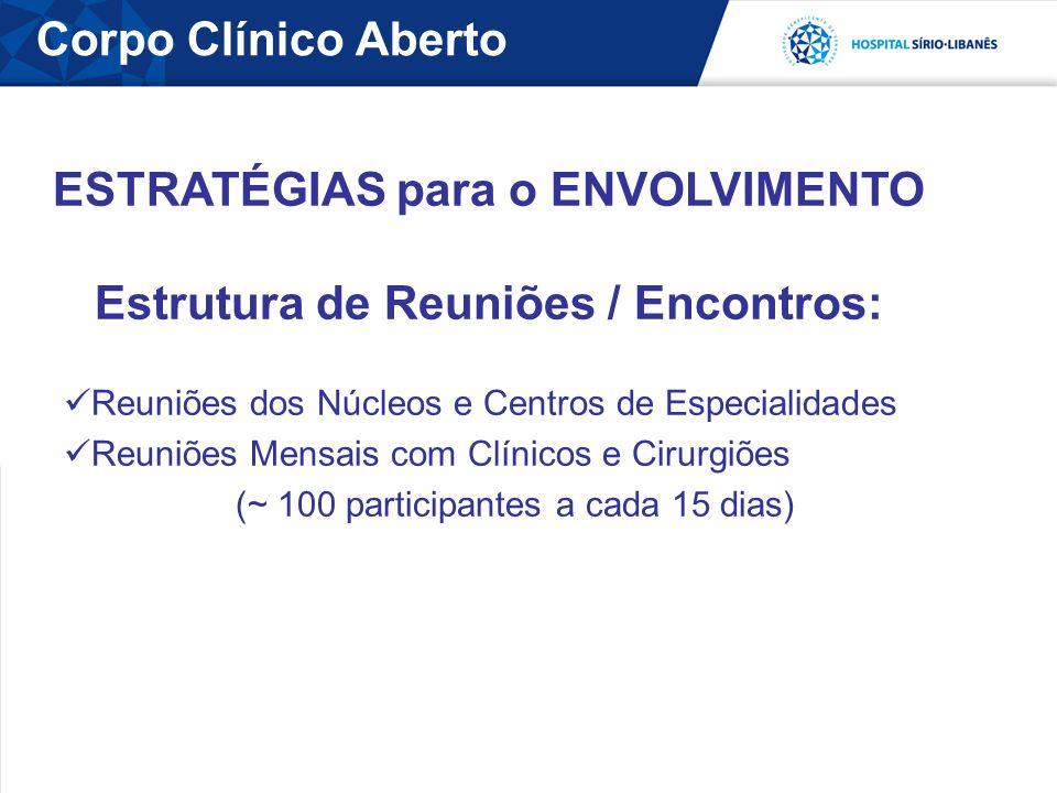 ESTRATÉGIAS para o ENVOLVIMENTO Estrutura de Reuniões / Encontros: