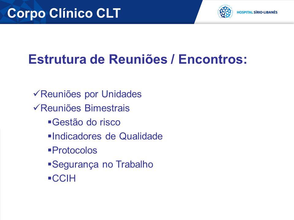 Estrutura de Reuniões / Encontros: