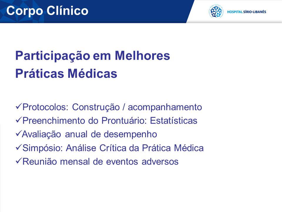 Participação em Melhores Práticas Médicas