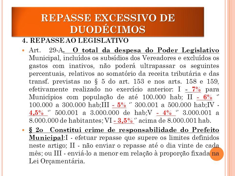 REPASSE EXCESSIVO DE DUODÉCIMOS