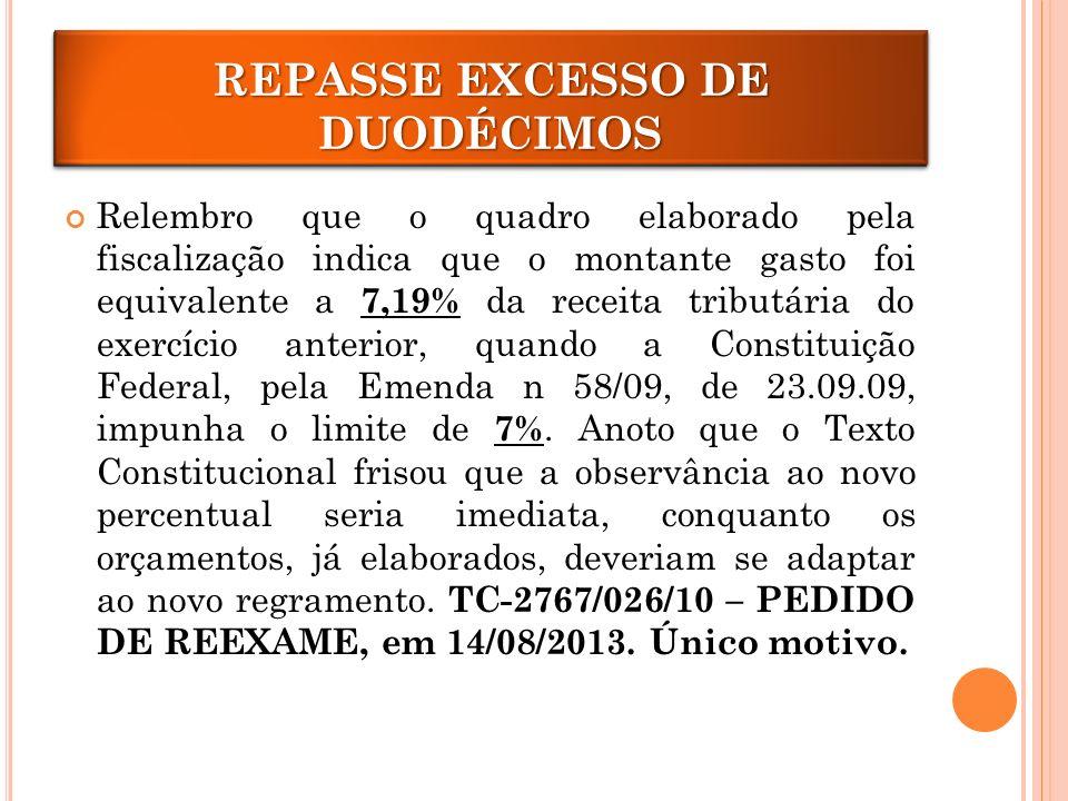 REPASSE EXCESSIMO DE DUODÉCIMOS