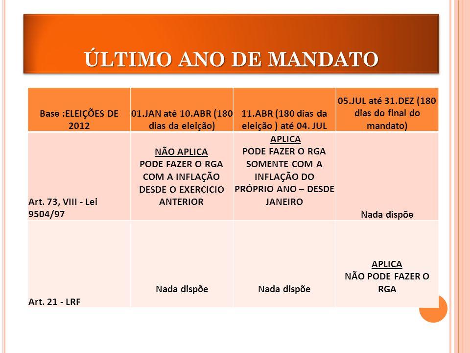ÚLTIMO ANO DE MANDATO Base :ELEIÇÕES DE 2012