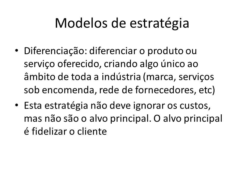 Modelos de estratégia