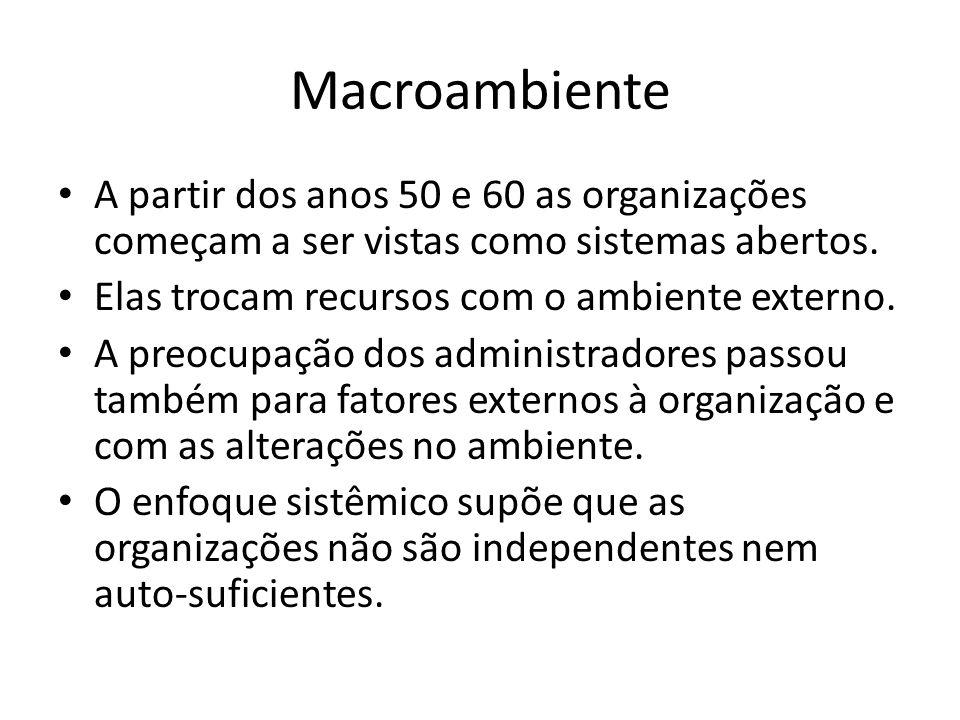 Macroambiente A partir dos anos 50 e 60 as organizações começam a ser vistas como sistemas abertos.