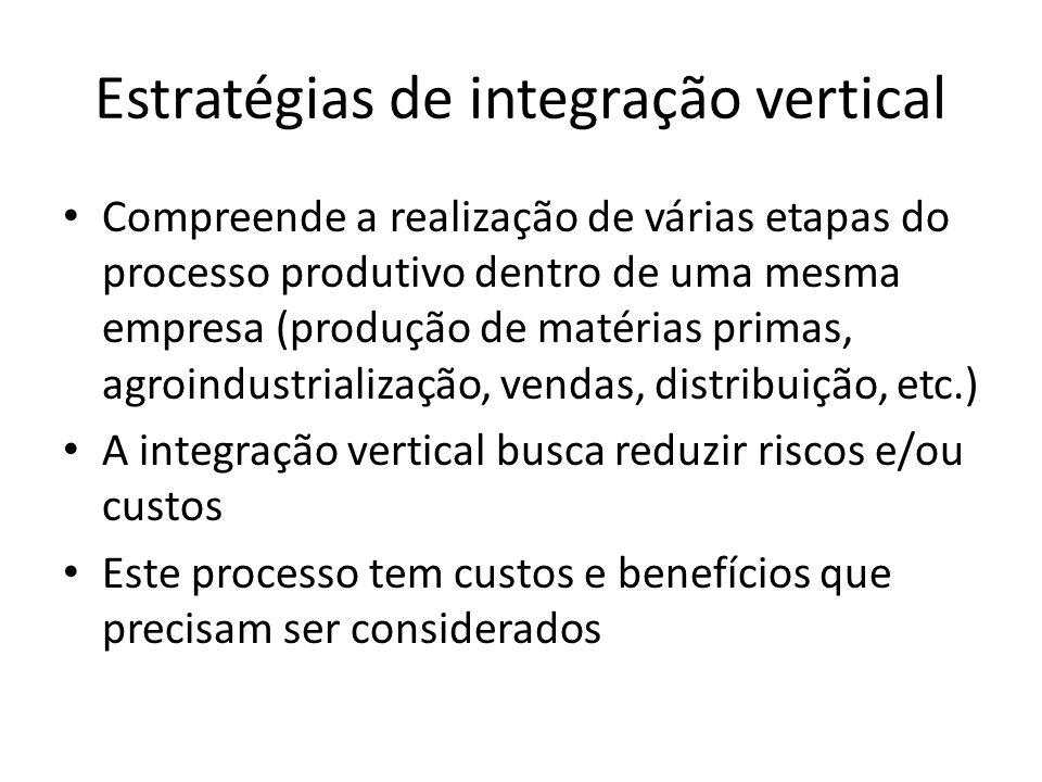 Estratégias de integração vertical