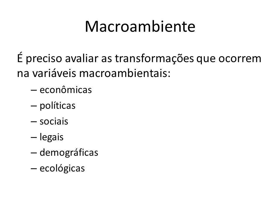 Macroambiente É preciso avaliar as transformações que ocorrem na variáveis macroambientais: econômicas.