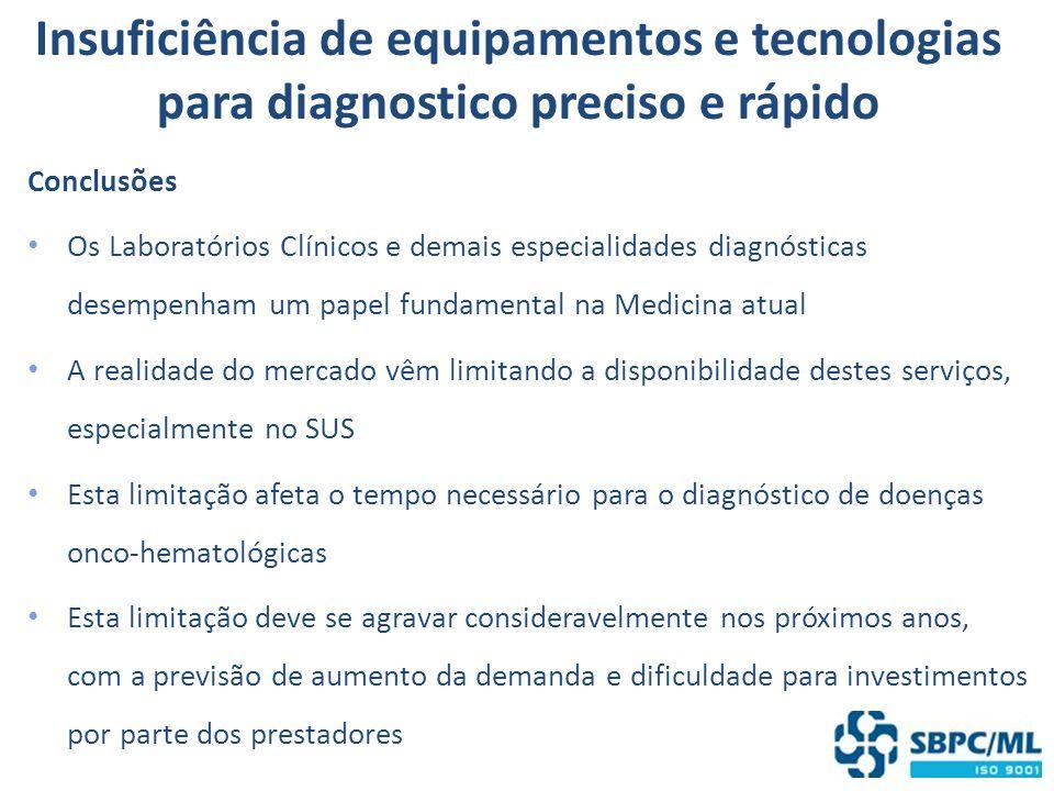 Insuficiência de equipamentos e tecnologias para diagnostico preciso e rápido